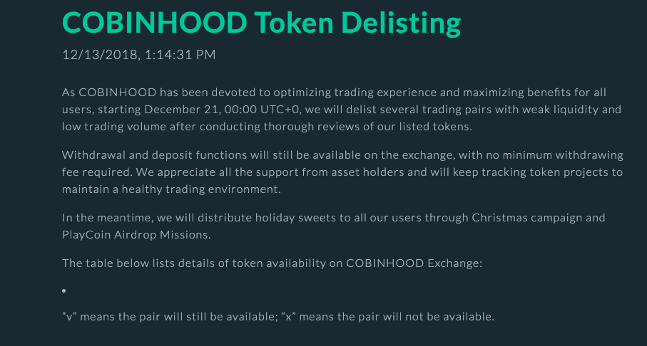 Delisting from COBINHOOD