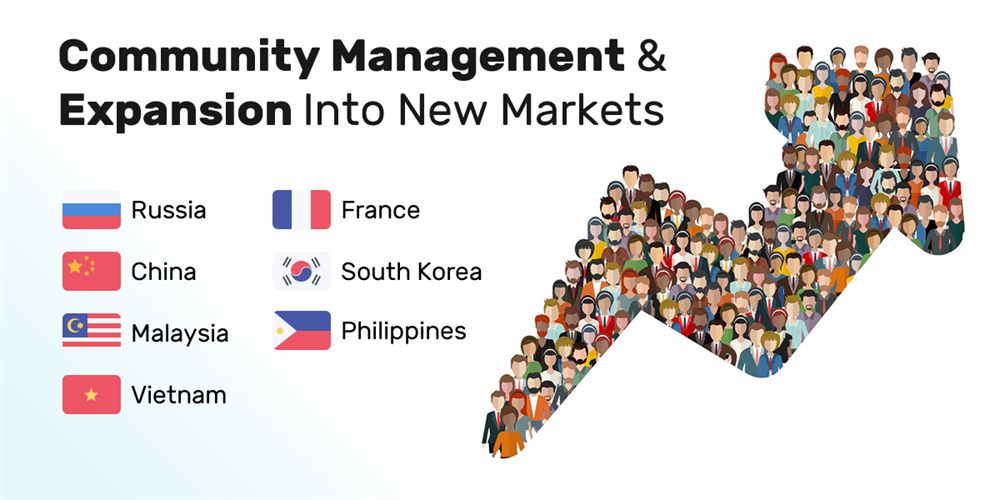 Community Management & Expansion Into New Markets