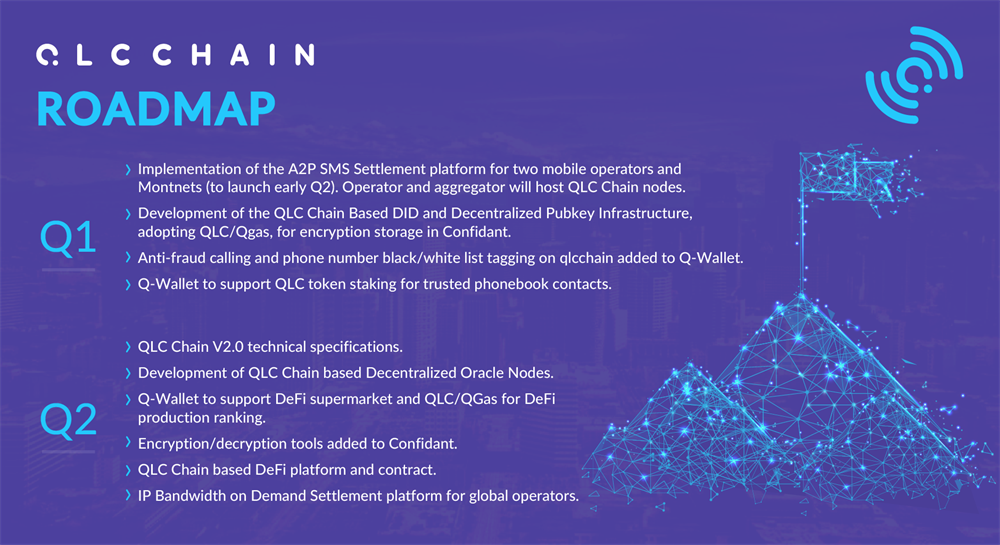 QLC Chain v.2.0 Technical Specifications