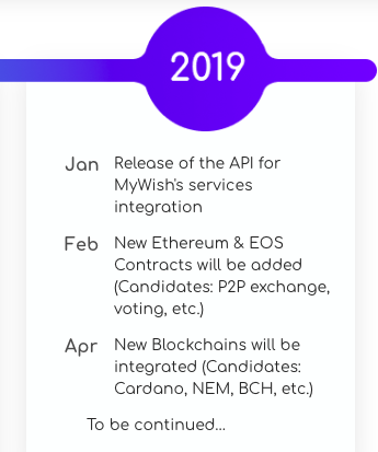 New Ethereum & EOS Contracts